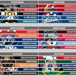 AHL Approves Divisional Re-alignment for 2014-15